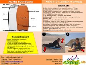 Fiche-Roule-nature--Descriptive_Bodyboard